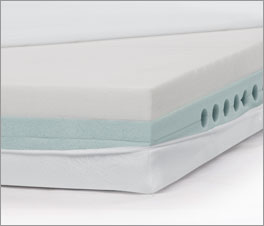 Kaltschaummatratze youSleep 600 mit 5-Zonen-Kern