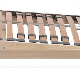 Lattenrost basicflex mit Mittelzonenverstärkung im Rückenbereich