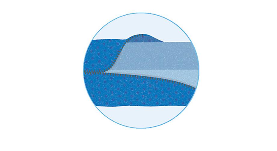 Aufbau der ergowell visco-matratze vitalpur