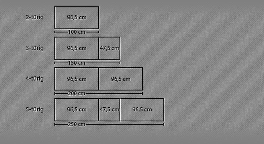 Grafik für den 2- bis 5-türigen Drehtüren-Kleiderschrank