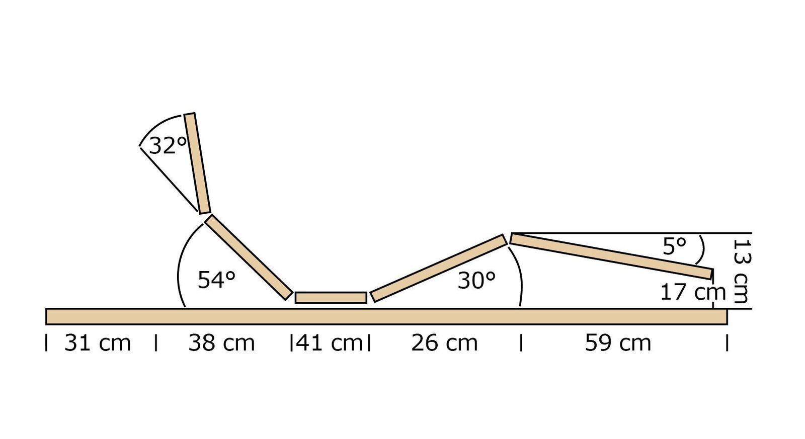 Verstellungsgrafik vom Bettkasten-Lattenrost youSleep Motor slim