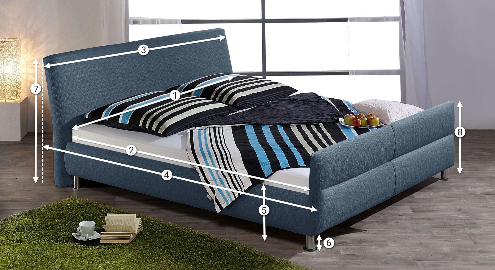 Infoseite und Erklärung der Bettmasse