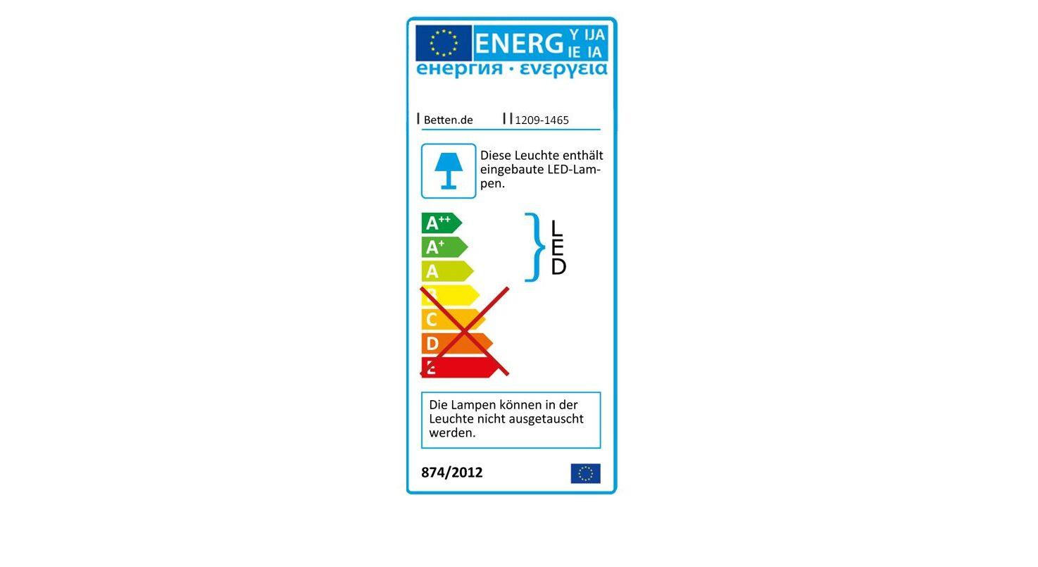 Energieverbrauch-Grafik zum Boxspringbett Jurata