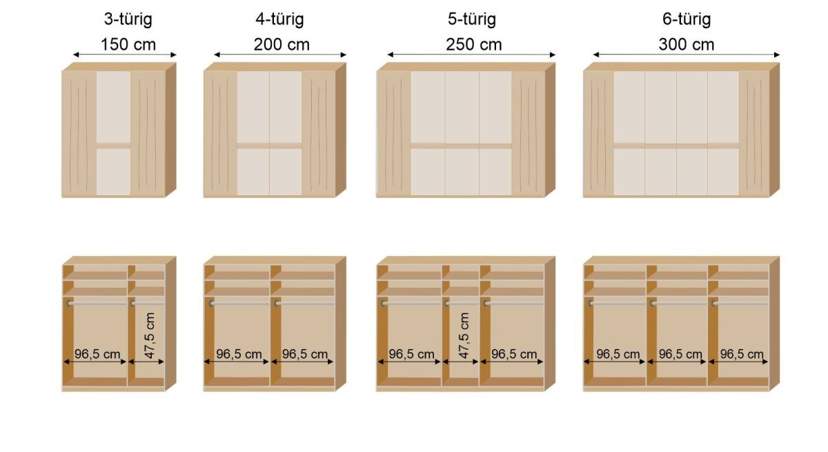 Bemaßungsgrafik zum Drehtüren-Kleiderschrank Innenaufteilung