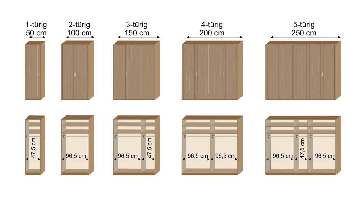Grafik zur Inneneinteilung des 1- bis 5-türigen Drehtüren-Kleiderschranks Herdorf