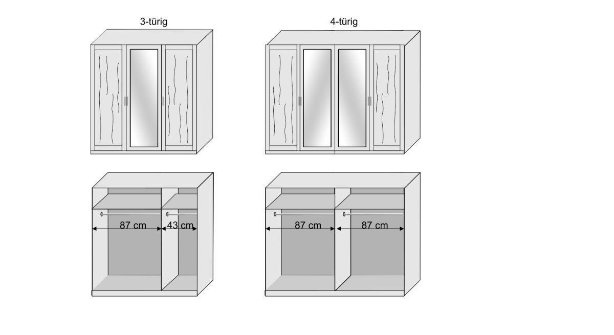 Übersichts-Grafik zum Drehtüren-Kleiderschrank Sinello