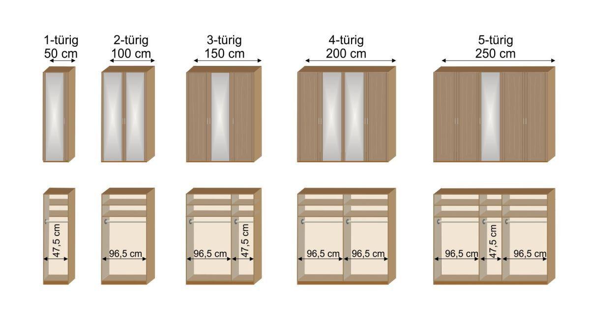 Grafik zur Inneneinteilung des 1- bis 5-türigen Drehtüren-Kleiderschranks Telford