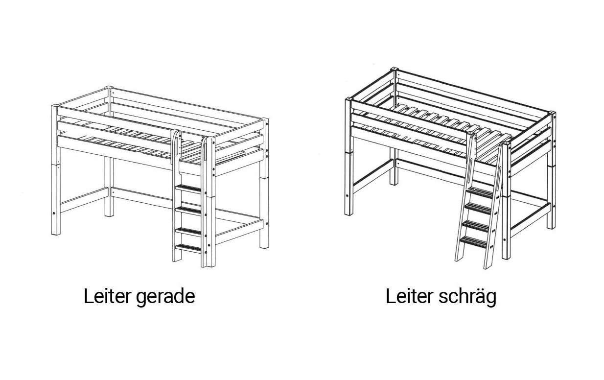 LEiter-Varianten vom Etagenbett Kids Paradise für Dachschrägen