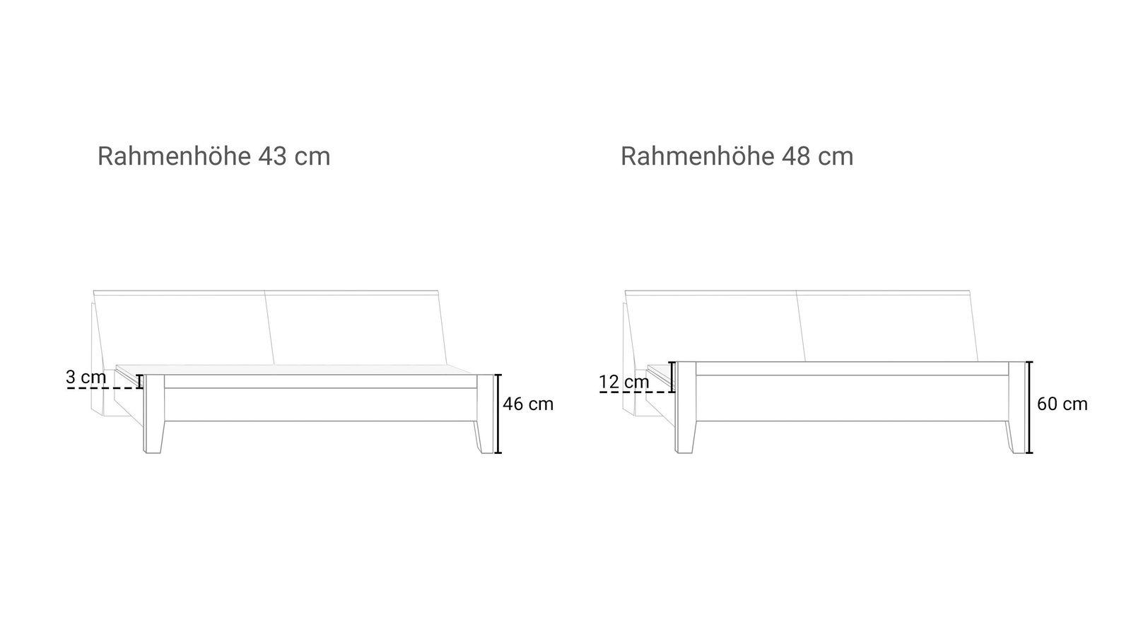 Fußteil-Grafik vom Bettbrücken-Bett Palena