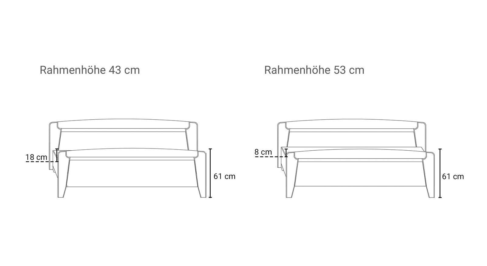 Fußteil-Grafik vom Komfort-Doppelbett Temara