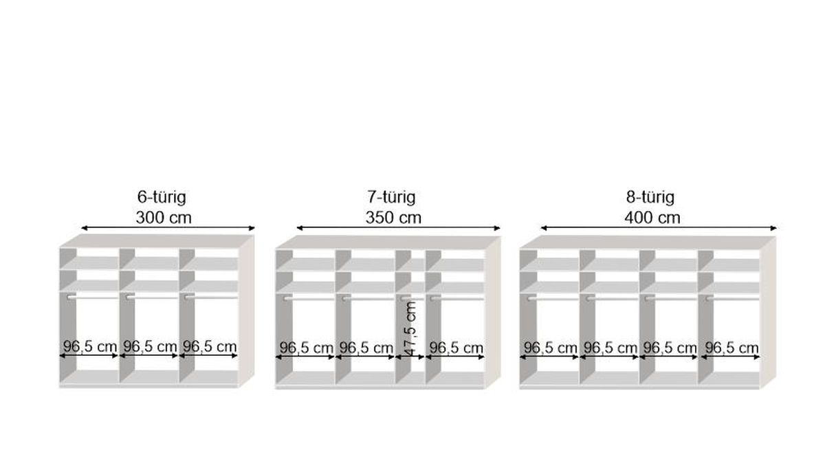 Bemaßungsgrafik zum Drehtüren Kleiderschrank Imola