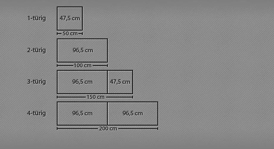 Grafik zur Ansicht der Breiten der Kleiderschränke Calimera und Troia