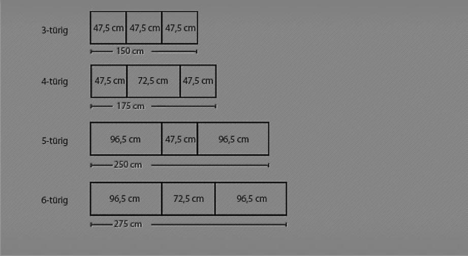 Grafik der unterschiedlichen Breiten vom Funktions-Kleiderschrank