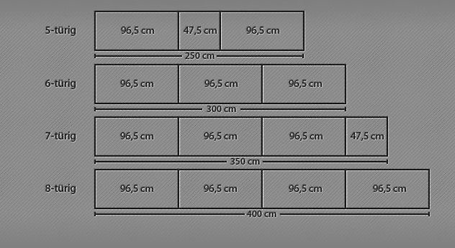 Größenverhältnisse der Schrankabteile der Kleiderschränke Calimera und Troia