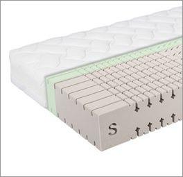 Kaltschaum-Matratze orthowell comfort mit Kern-Einschnitten