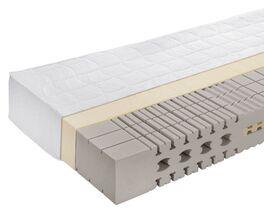 Kern der Kaltschaum-Matratze orthowell luxus mit ergonomischen Einschnitten