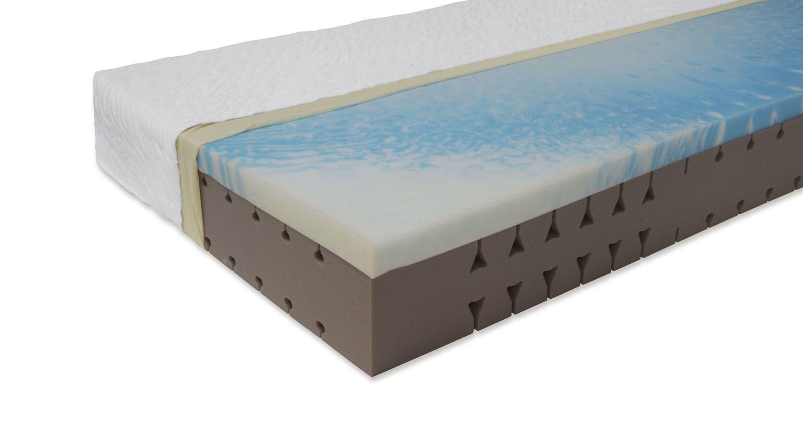 Kaltschaum-Matratze orthowell relax soft für leichte Personen