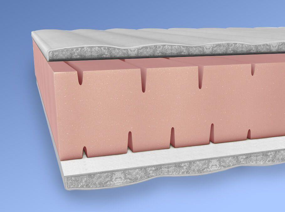kaltschaummatratzen kaufen sie preiswert bei uns. Black Bedroom Furniture Sets. Home Design Ideas