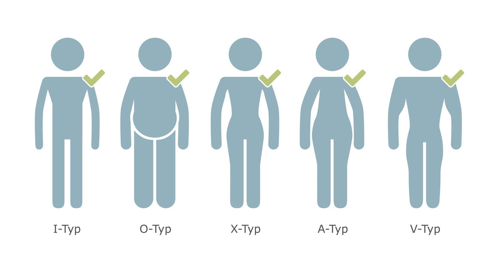 Kaltschaummatratze youSleep passend für alle Körpertypen
