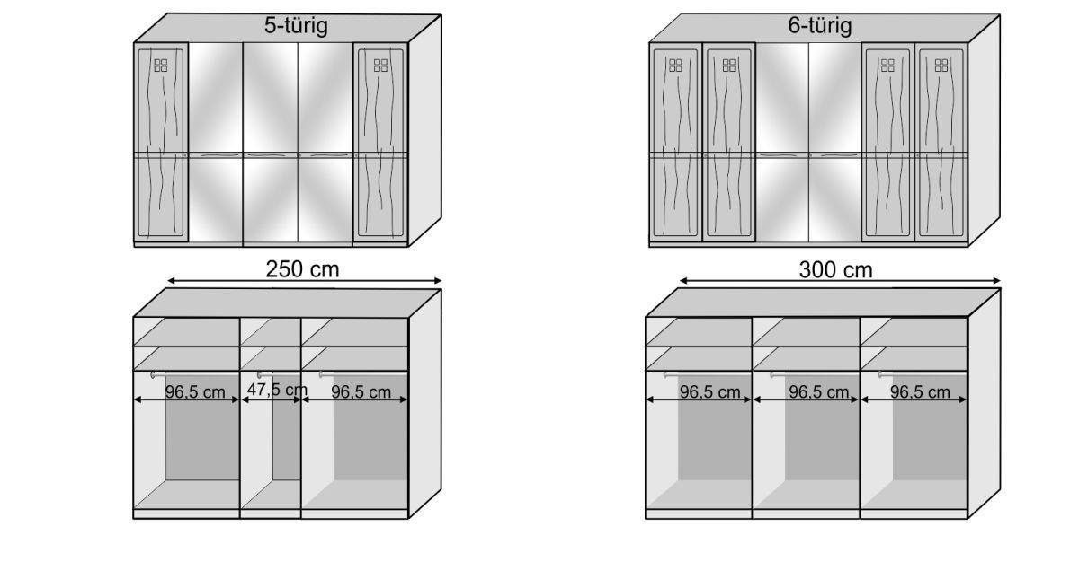 Grafik zur Aufteilung des Kleiderschranks Bloomfield