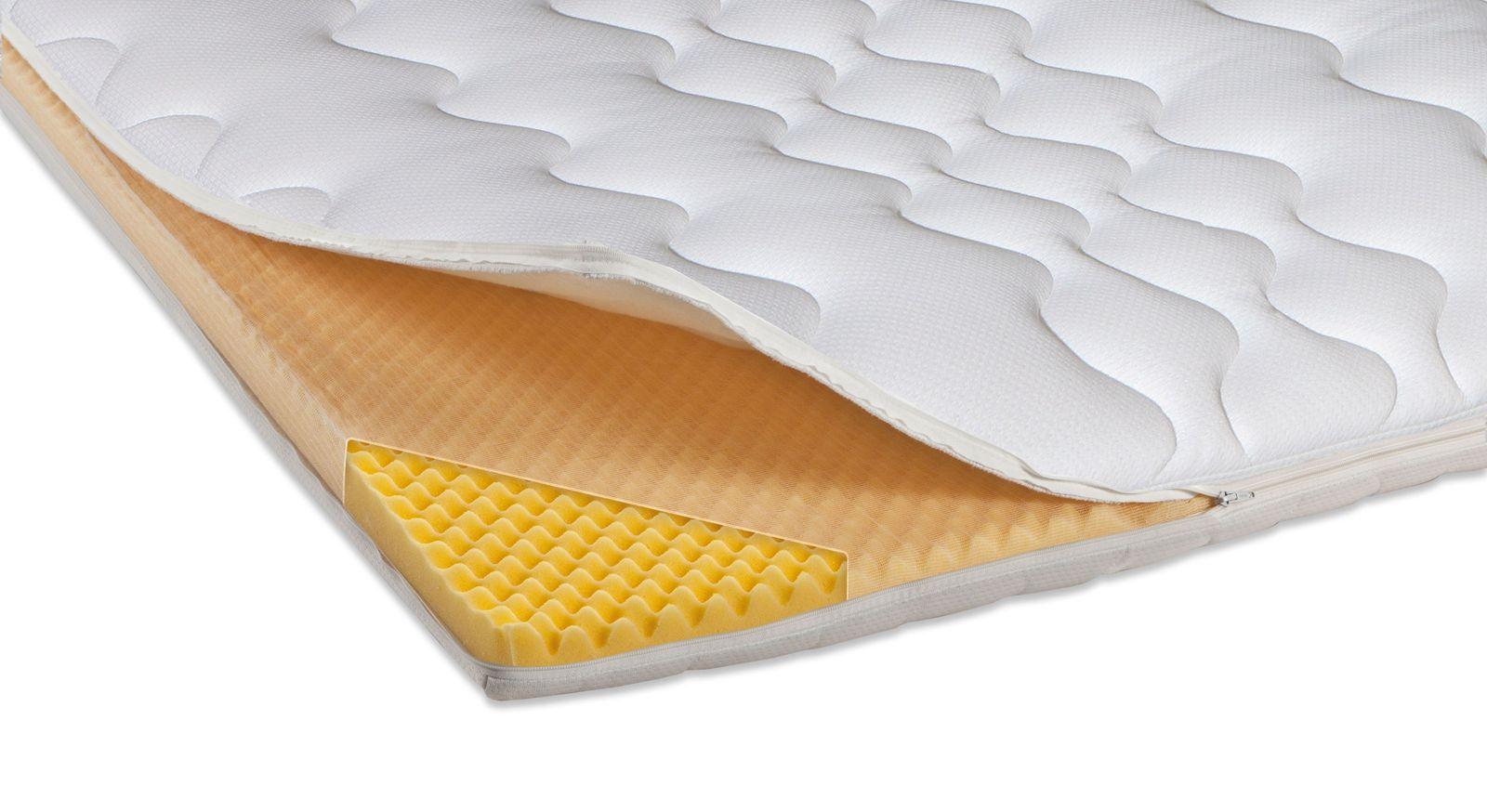 Komfortschaum-Topper Pan mit atmungsaktiver Klimafaser