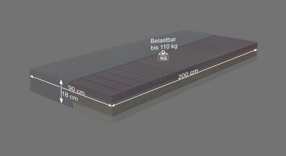 Bemaßungsgrafik zur Matratze des Komplett-Bettes Ellmau