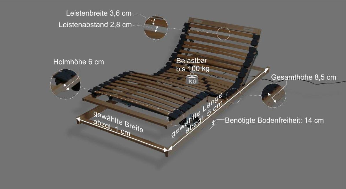 Lattenrost electroflex mit Grafik zur Bemaßung