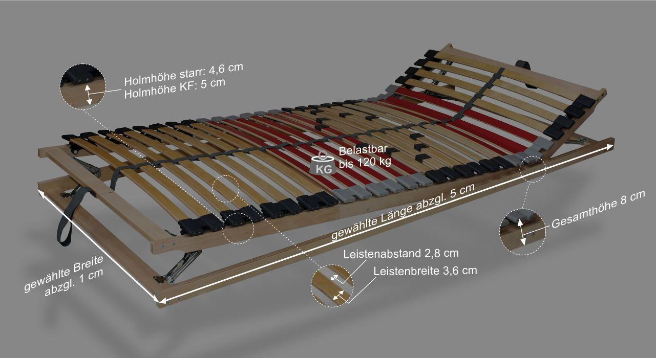 Lattenrost orthowell deluxeflex mit praktischer Verstellgrafik