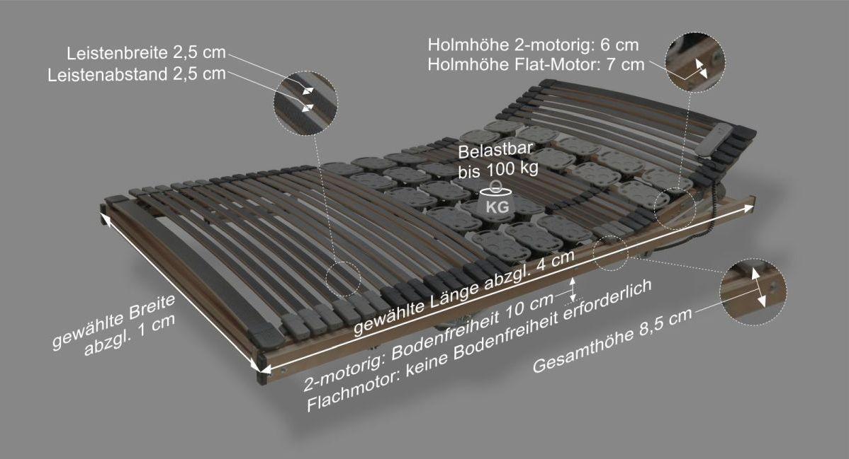 Info-Maßgrafik zum Lattenrost kombiflex motor