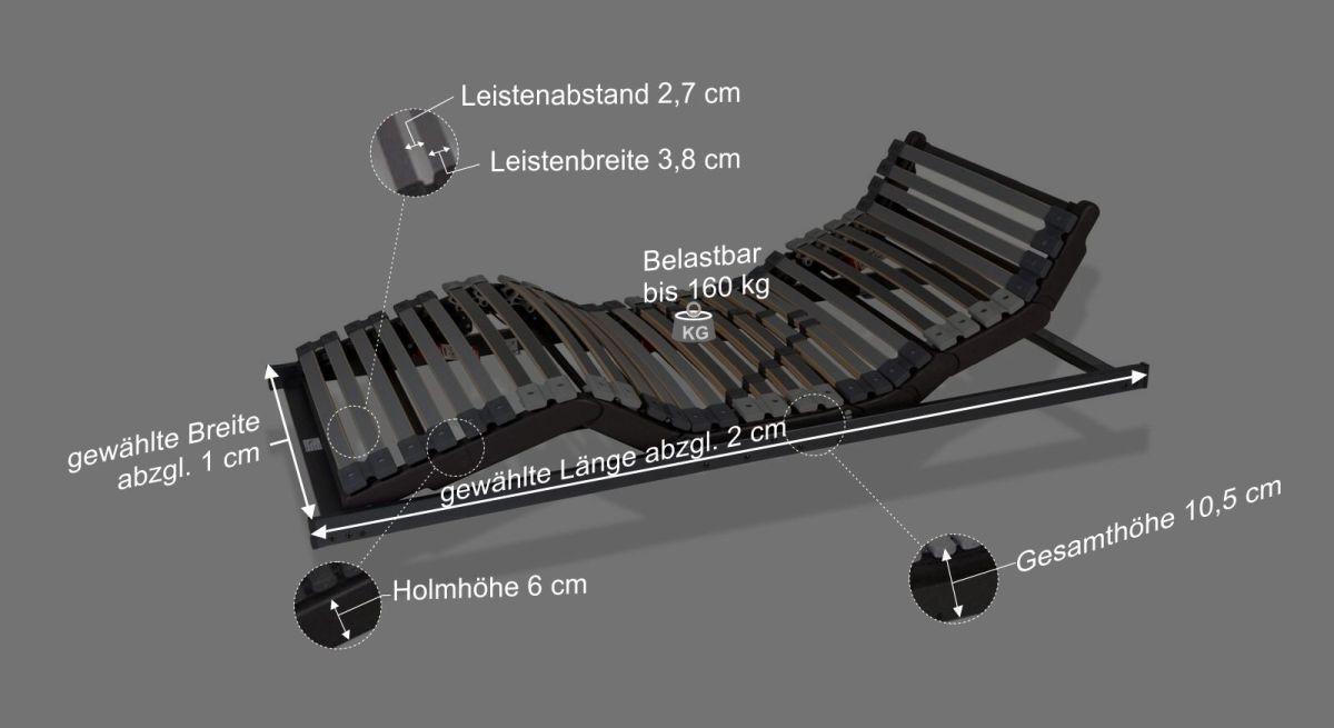 Grafik zum Lattenrost orthowell royalflex XXL Motor