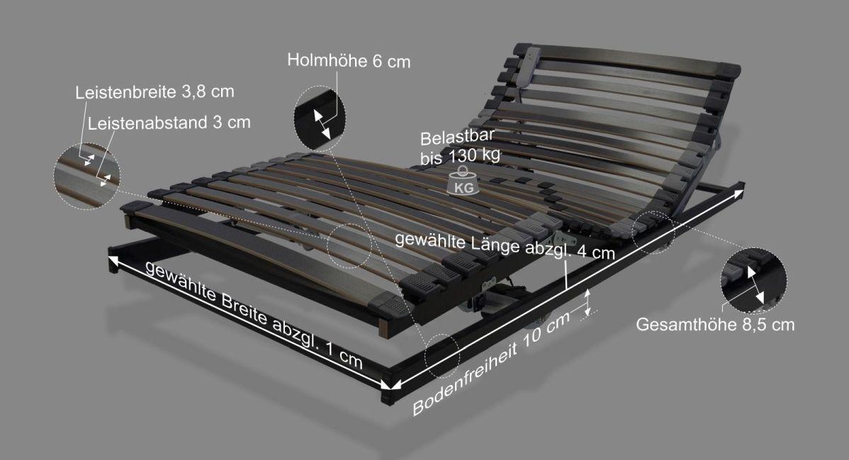 Bemaßungsgrafik zum Lattenrost Orthowell Motor