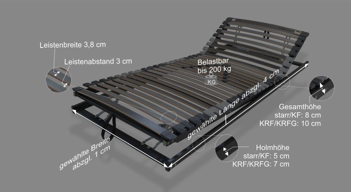 Bemaßungsgrafik vom Lattenrost orthowell ultraflex XXL
