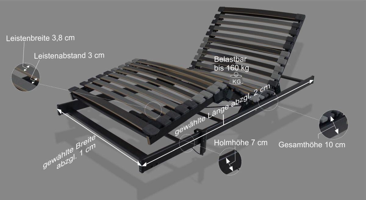 Maßgrafik zum Lattenrost orthowell ultraflex XXL motor