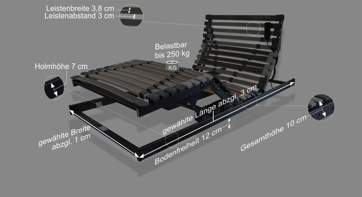 lattenrost bis 250 kg orthowell ultraflex xxxl motor. Black Bedroom Furniture Sets. Home Design Ideas