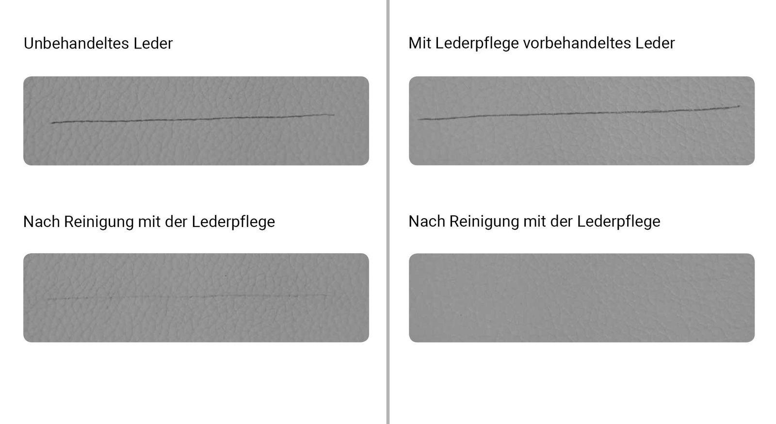 Effektives und wirksames Lederpflege-Set 3-in-1