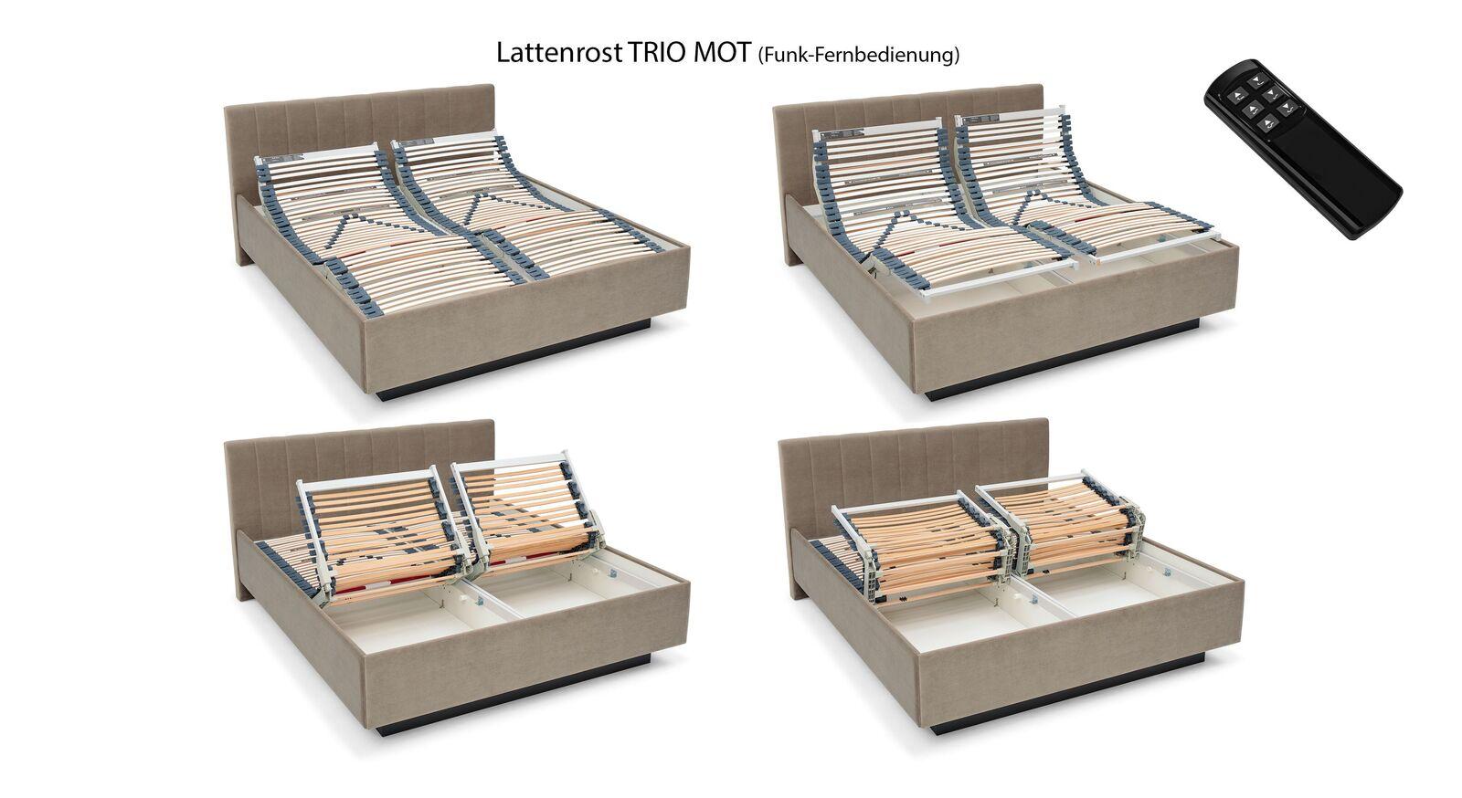 Elektrischer MUSTERRING Lattenrost TRIO MOT mit Funkfernbedienung
