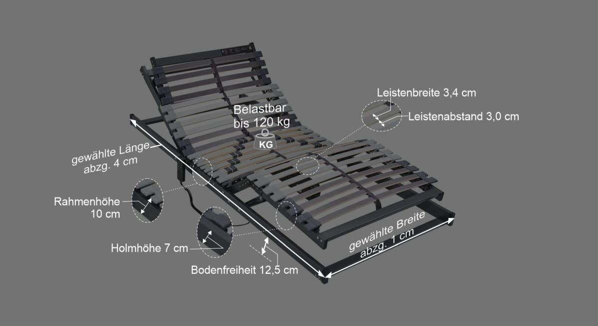 Bemaßungsgrafik zum Motor Lattenrost fhr 40