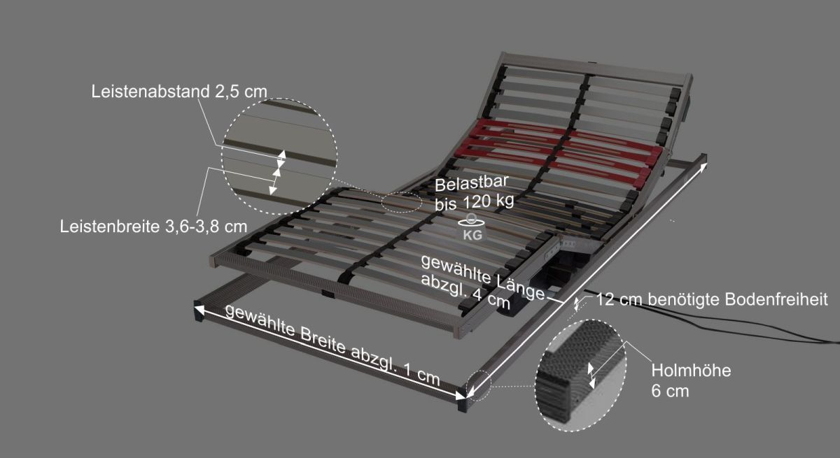 Bemaßungsgrafik zum Elektro Lattenrost Classic