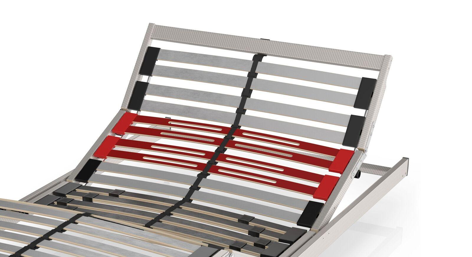 Schlaraffia Elektro-Lattenrost Classic 28 M mit optimierten Zonen