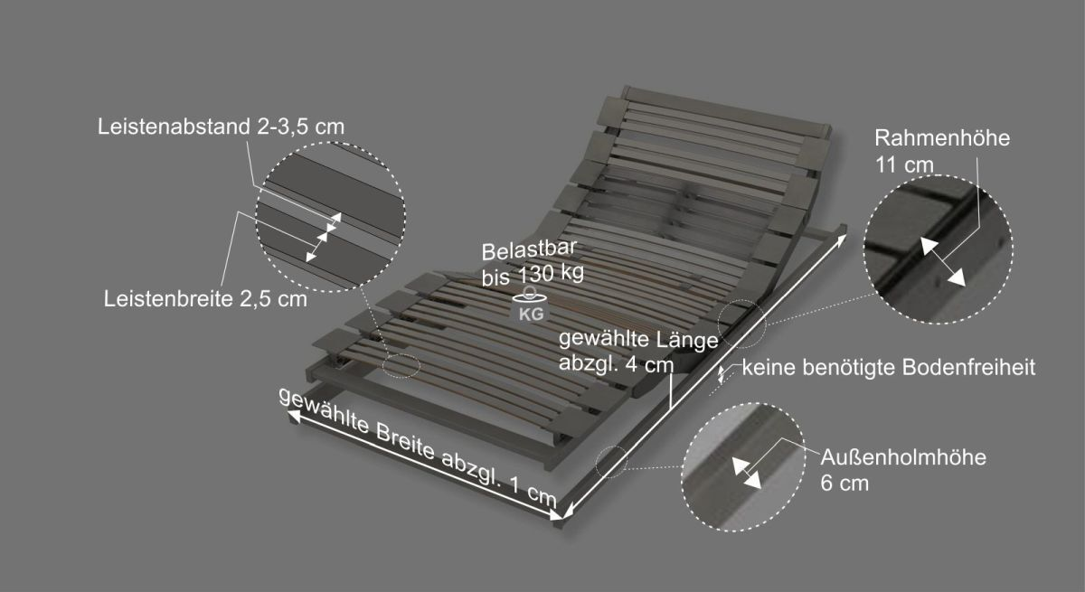 Bemaßungsgrafik zum Elektro Lattenrost Comdeel 40 plus