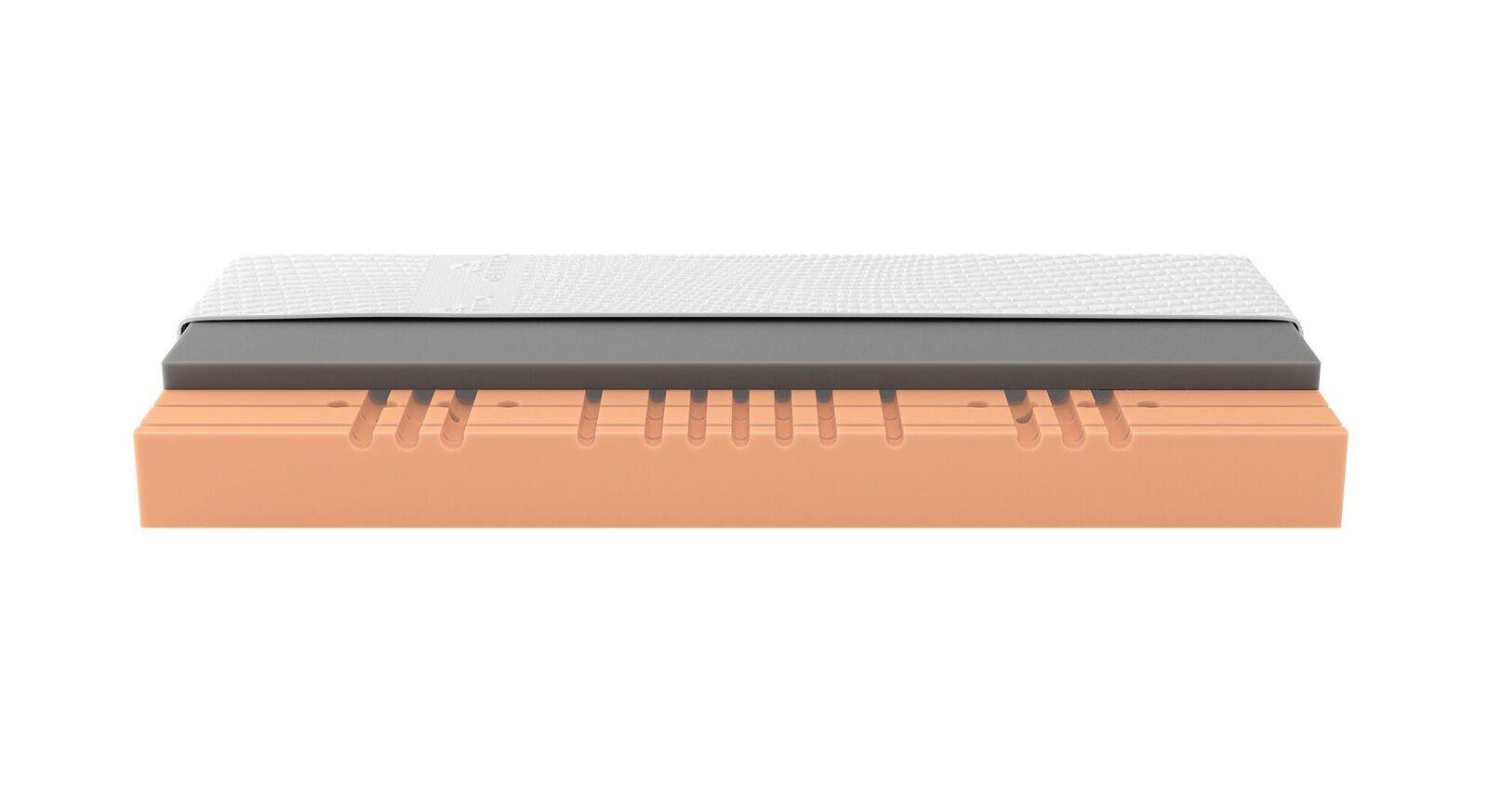 SCHLARAFFIA Gelschaum-Matratze GELTEX Solaris ZX ideal für Seitenschläfer