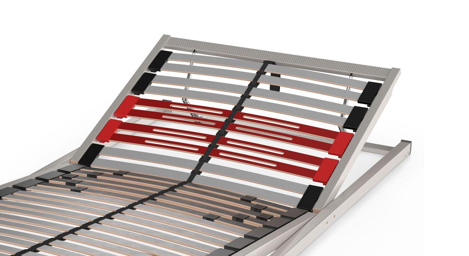 SCHLARAFFIA Lattenrost Classic 28 NV/KF mit flexibler Schulterabsenkung