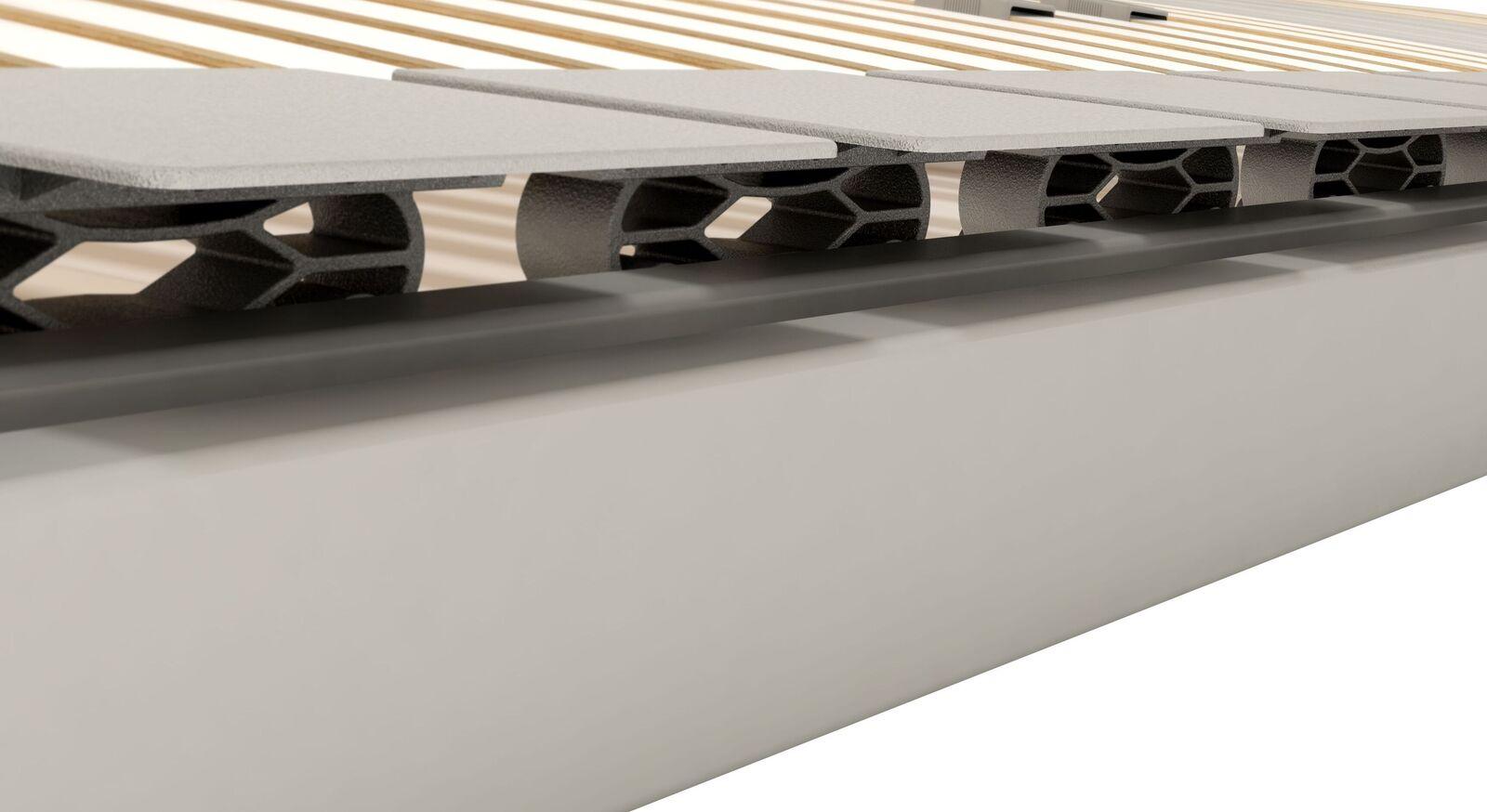 SCHLARAFFIA Lattenrost ComFEEL 40 Plus mit flexiblen Leisten
