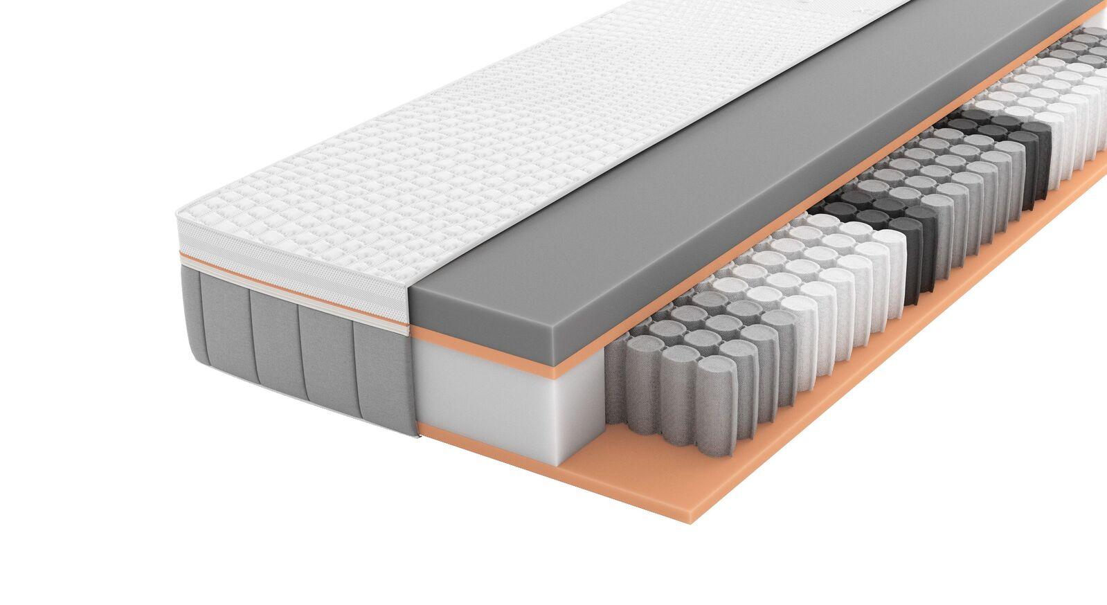 SCHLARAFFIA Taschenfederkern-Matratze GELTEX Solaris ZZ TFK mit perfekter Körperunterstützung