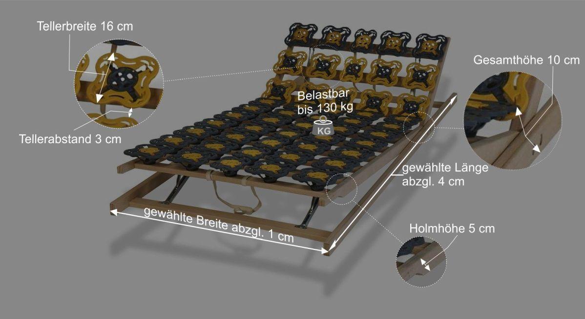 Bemaßungsgrafik zum Tellerlattenrost modulflex