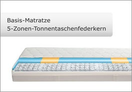 Basis-Matratze für Boxspringbetten mit Kingston-System