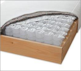 Einlege-Taschenfederkernbox Pan mit massivem Holzrahmen
