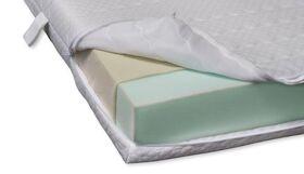 Komfortschaum-Matratzenkern