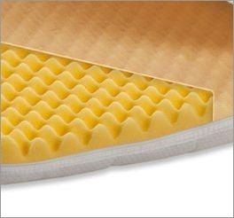 Komfortschaum-Topper Pan mit ergonomischem Noppenpolster