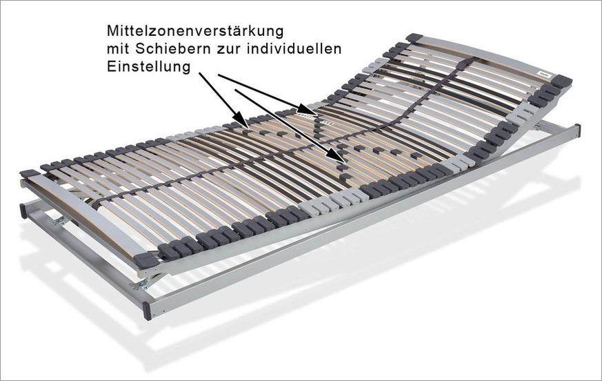 Mittelzonen-Verstärkung